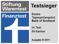Stiftung Warentest - Bestes Tagesgeld Bank of Scotland