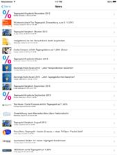Tagesgeld-News App für das iPad - Übersicht der News