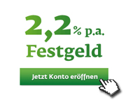 Sberbank Direct Festgeld