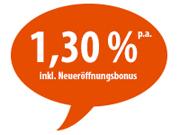 PSD Bank Hessen-Thüringen Tagesgeld mit bis zu 1,30% Zinsen p.a.