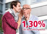 PSD Bank Hessen Thüringen Tagesgeld mit Neueröffnungsbonus