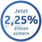 GE Capital Direkt Tagesgeld mit 2,25% Zinsen