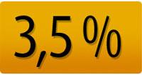 Comdirect Tagesgeld 3,50 Prozent Zins-Aktion