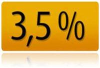Comdirect 3,50% Tagesgeld Zins-Aktion