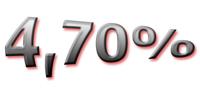 Hohe 4,70% Zinsen beim BIGBANK Festgeldkonto