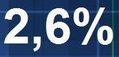 2,60% Zinsen für 1 Jahr beim Bank of Scotland Festgeldkonto