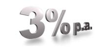 3 Prozent Mercedes-Benz Bank Festgeld