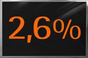 2,60% Zinsen beim Tagesgeld von Cortal Consors