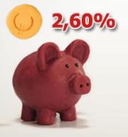 MoneYou Tagesgeldkonto mit höheren Zinsen