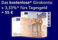 Postbank Girokonto Aktion mit Tagesgeldzins und Startguthaben