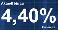 Bank of Scotland Festgeldkonto jetzt mit bis zu 4,40% Zinsen
