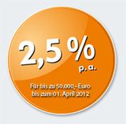 VW Bank Tagesgeld bis April 2012 garantiert