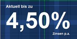 4,50% Zinsen beim Festgeld der Bank of Scotland
