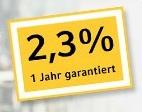 Commerzbank Festgeld mit 2,30% Zinsen