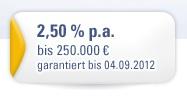 2,50% Zinsen beim 1822direkt Tagesgeld