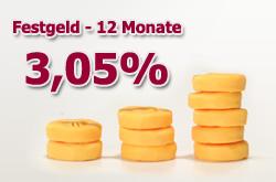 MoneYou Festgeldkonto mit 3,05% Zinsen bei 12 Monaten Anlagedauer