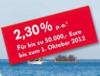 VW Bank Tagesgeld mit 2,30% Zinsen