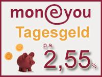 MoneYou Tagesgeld