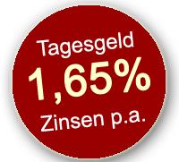 DenizBank Tagesgeld mit 1,65% Zinsen jährlich