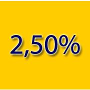 Postbank Giro plus mit 2,50% Zinsen auf das Tagesgeld