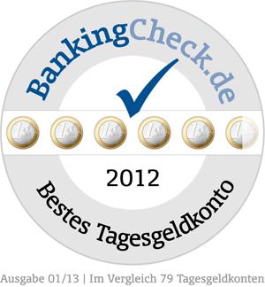Rabodirect Kundentestsieger Tagesgeld auf BankingCheck