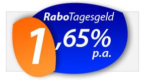 RaboTagesgeld 1,65%