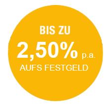 Renault Bank Festgeldkonto