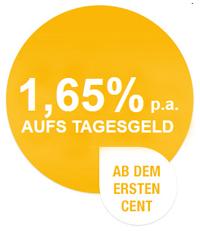 Renault Bank Tagesgeld mit 1,65% Zinsen