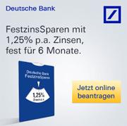 Deutsche Bank Zinsen