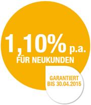 Renault Bank direkt Tagesgeld für Neukunden mit 1,10% Zinsen p.a. - garantiert bis 30. April 2015