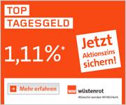 Wüstenrot Bank Top Tagesgeld mit bis zu 1,11% Zinsen für Neukunden