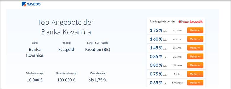 empfehlung_festgeld_savedo